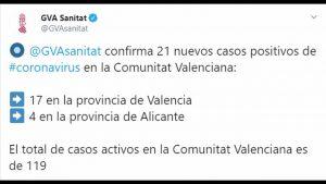Los casos de coronavirus superan los 100 en la Comunidad Valenciana