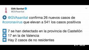 La Comunidad Valenciana alcanza los 541 contagios por coronavirus: 186 en Alicante