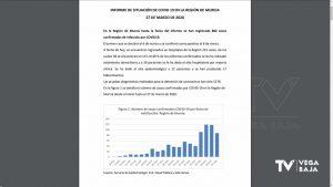 La Región de Murcia sí informa sobre número de casos por ciudades, CV sigue negando esa información