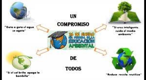 San Miguel de Salinas organiza jornadas para celebrar el Día de la Educación Ambiental