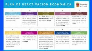 Plan de Reactivación Económica para ayudar al comercio y a los vecinos de Almoradí