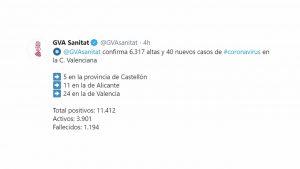 Bajan un 27% las hospitalizaciones y un 32% los ingresos en UCI en la Comunidad Valenciana