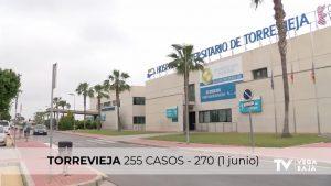 La ciudad de Torrevieja alcanza 270 casos positivos de coronavirus a través de PCR