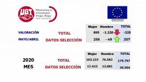 Torrevieja encabeza la lista de desempleo en la comarca