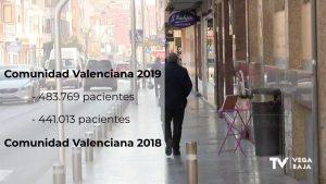 La Comunidad Valenciana registra un aumento del 9,6% en pacientes con algún tipo de alergia