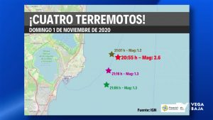 Cinco terremotos en doce horas