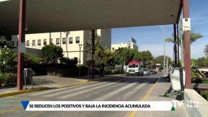 Orihuela reduce los casos y baja la incidencia acumulada a 155 casos por cada 100.000 habitantes