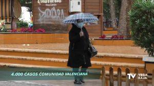 Almoradí, Bigastro y Orihuela registran brotes en un día en el que se rozan de nuevo los 4.000 casos