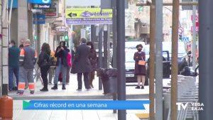 Récord de contagios en una semana: el departamento de Orihuela registra 1.720 casos