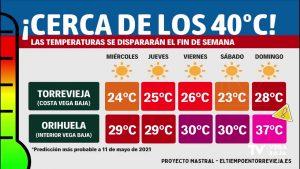 Los municipios del interior de la comarca podrían alcanzar los 40 grados este fin de semana
