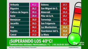 La Vega Baja sufre la primera ola de calor del verano: Orihuela se lleva la peor parte